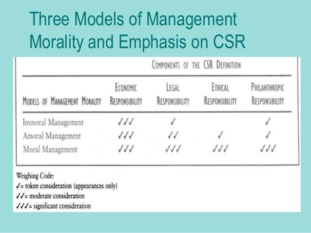 Making Moral ManagementActionable        Important Factors    • Senior management    • Ethics training    • Self-analysis