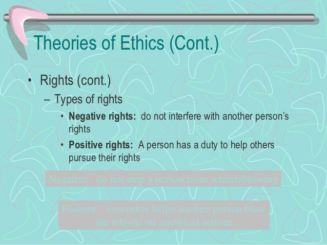 theories of ethics Virtue ethics (or virtue theory) is an approach to ethics that emphasizes an individual's character as the key element of ethical thinking, .