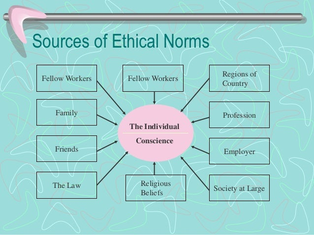 Ethics and the Law• Law often represents an ethical minimum• Ethics often represents a standard that exceeds  the legal mi...