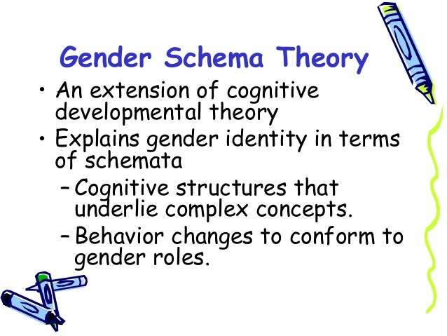assess part played socialisation development gender roles identities Although chromosomes show whether you are genetically a boy or a girl, hormones actually play a big part in gender development, which can lead to on to influence gender behaviour (cardwell & flanagan, 2009.