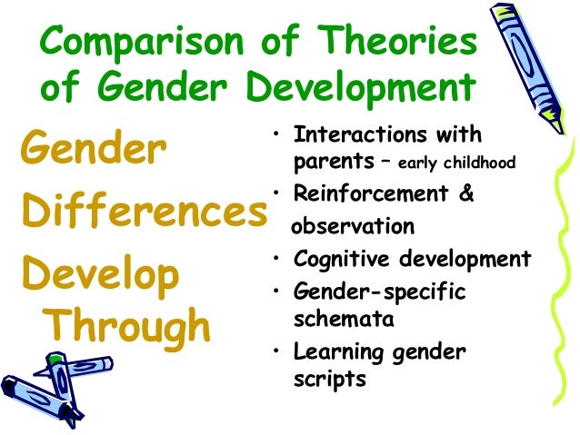 gender and development I introduction gender and development represents cedpa's experience in gender-focused training programs it has been fieldtested with partner organizations in the caribbean, egypt, india.