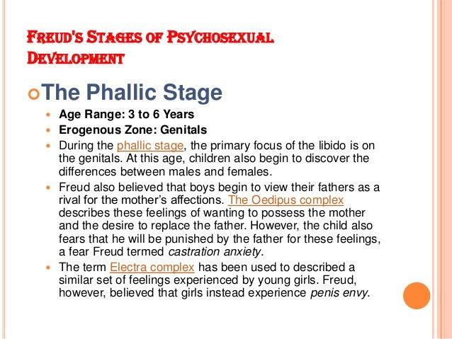 Define freuds psychosexual development