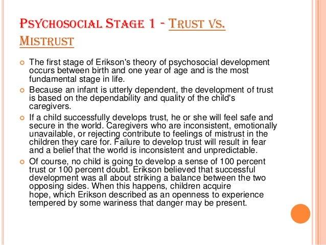 https://image.slidesharecdn.com/theoriesofhumandevelopment-131006064608-phpapp01/95/theories-of-human-development-20-638.jpg?cb\u003d1381042170