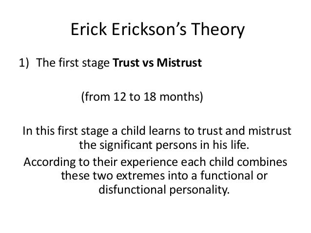 erick theory Erik erikson & case study research  of case studies to develop theories of child and human development is an example of the potential of case studies for theory.