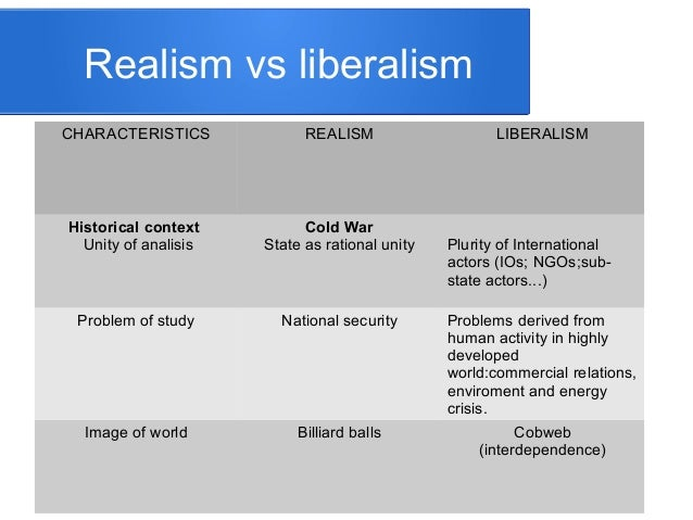 realism vs liberalism in international Start studying neo-realism vs neo-liberalism learn vocabulary, terms, and more with flashcards, games, and other study tools.
