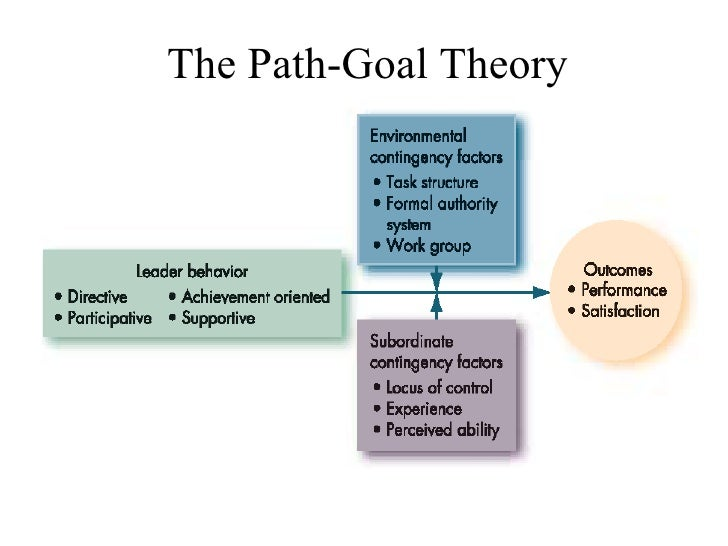use of the path goal theory in The path-goal theory, path-goal theory of leader effectiveness, or path-goal model can be considered as a variant on transactional leadership theory, where the leader.