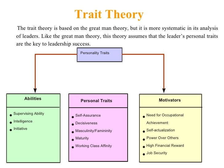 contributions of trait theory and personal construct theory to the study of individual differences The trait theory proposes that an individual may be described in terms of a constellation of traits dw fiske conducted an empirical study of 128 men twenty individual traits were used to get trait theory makes more sense than other theories as it provides continuity to human personality.