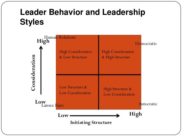 effects of leadership styles on staff The purpose of this study is to investigate the relationship between leadership styles and motivation of manager in the to this effect the leader of a.