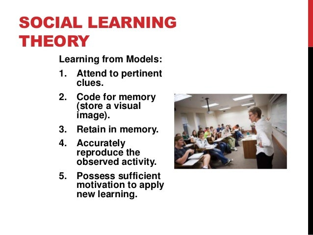 SOCIAL LEARNING THEORY Learning from Models: 1. Attend to pertinent clues. 2. Code for memory (store a visual image). 3. R...