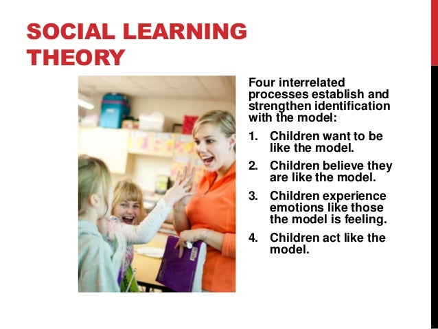 SOCIAL LEARNING THEORY Four interrelated processes establish and strengthen identification with the model: 1. Children wan...