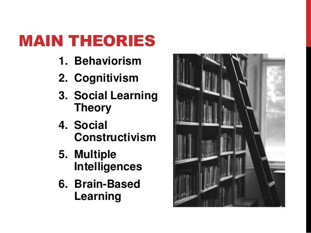 Theories of Learning Slide 2
