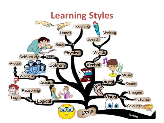 Learning Styles In The Age Of Differentiated Instruction
