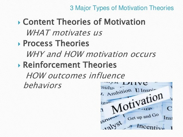 examples of content and process theories of motivation#