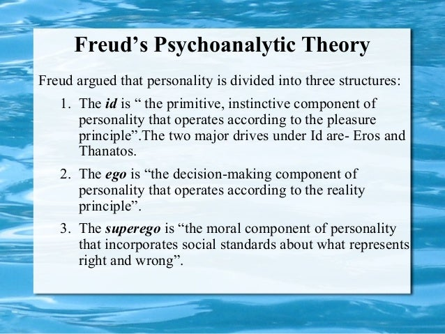 an analysis of the sigmund freuds structural theory Faqs about sigmund freud's the interpretation of dreams it was through freud's theory that we understood where did freud write about his self-analysis and.