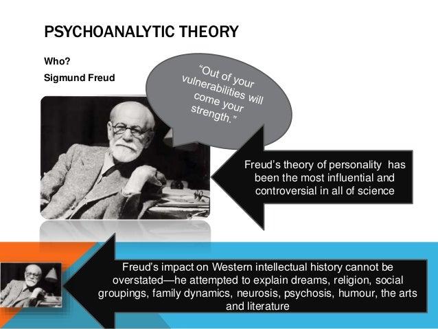Psychoanalytic Theory: Inside Stresses Push Patterns