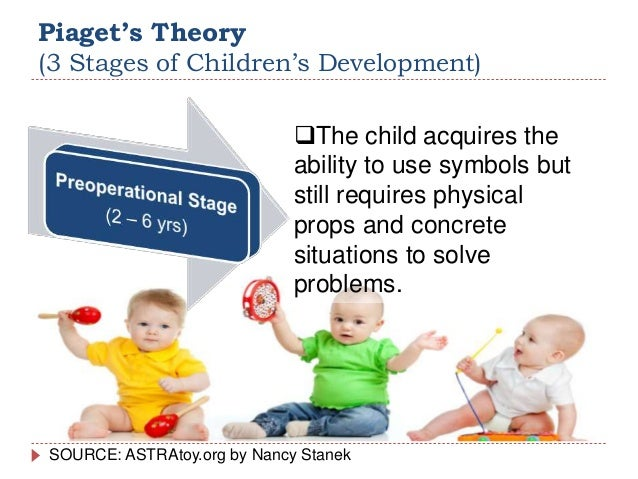 play and theorists 18082018 a child's play is a child's work learn how regular play helps children learn and see how child development and play go hand in hand in this expert article.