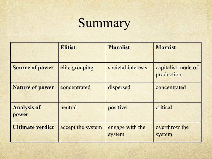 pluralist theory definition