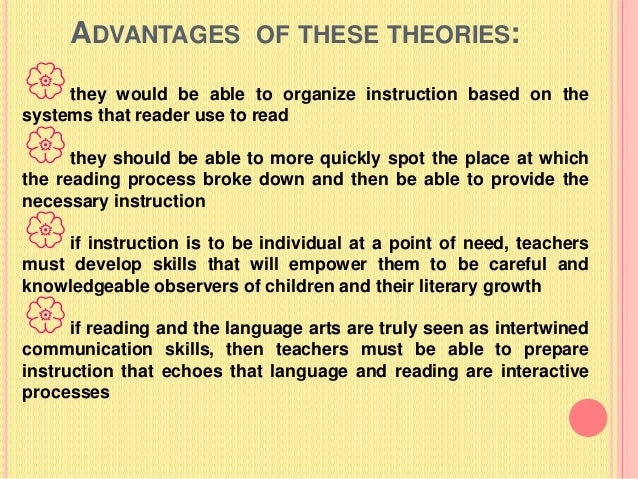 theoretical perspectives on teaching reading