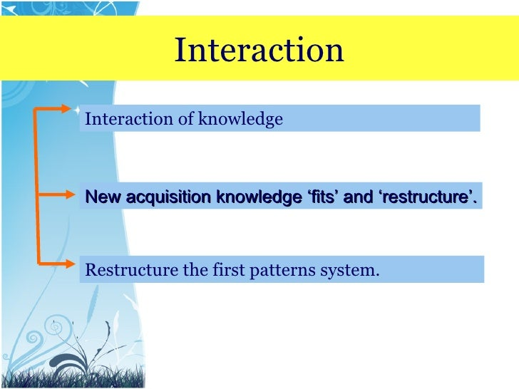 an analysis of the linguistic process in monitor model by stephen krashen This approach focuses on observation and interpretation  learn about stephen  krashen's monitor hypothesis as well as the major criticism of the  visual  models affective filter hypothesis by krashen  noam chomsky's linguistic  theory for language acquisition - youtube  summary of social processes in  sla.