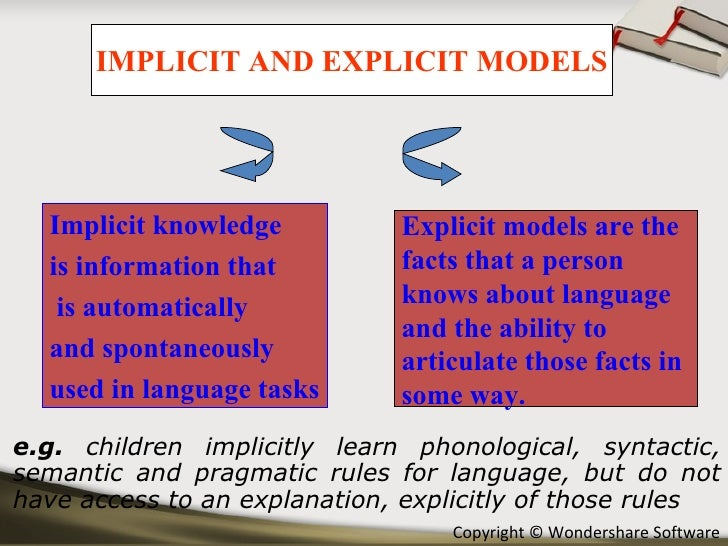 implicit and explicit personality Although there has been a very recent surge of renewed interest in the study of implicit measures among personality and above and beyond that of explicit.