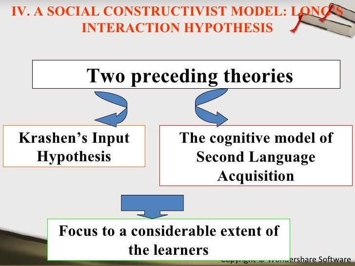 ecological perspectives second language acquisition socialization