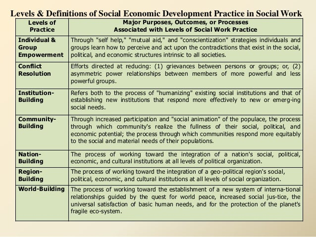 understanding the development of gender roles in individuals through the social learning theory and  Social learning theory combines cognitive learning theory (which posits that learning is influenced by psychological factors) and behavioral learning theory (which assumes that learning is based.