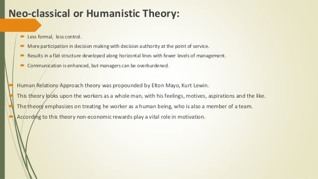 Management Theory of Henri Fayol