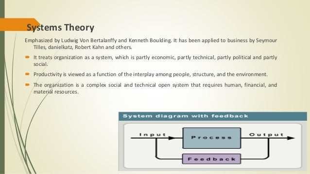 ludwig von bertalanffy and the open Biologist ludwig von bertanlanffy developed open system theory between  it is an open system organizational structure open systems  ludwig von bertalanffy.