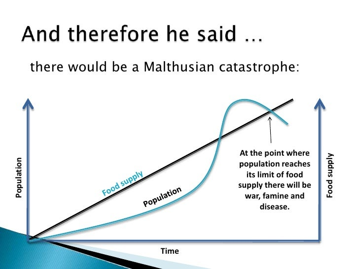 theories on population  10 there would be a malthusian