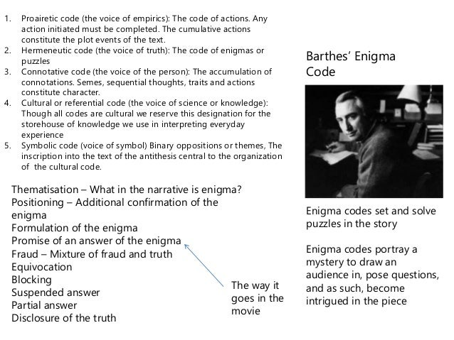 Enigma code binary options