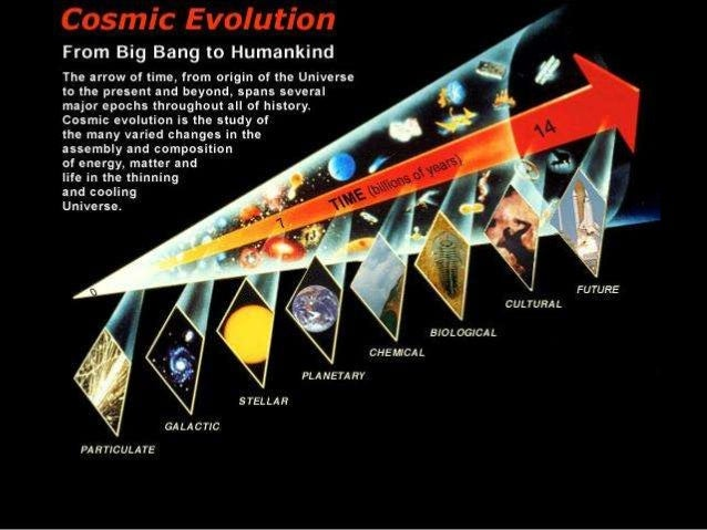 evolution of life on earth The probability of life  the same non-random forces which propel biological evolution  but remember that in the prebiotic oceans of the early earth,.