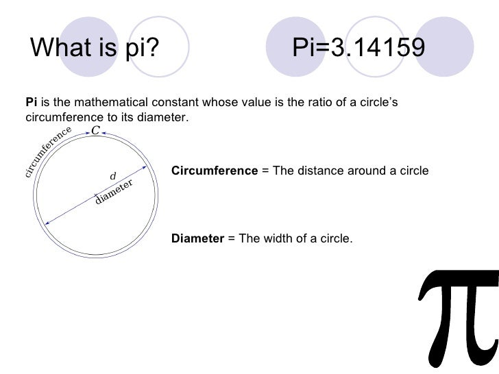 The Origin And History Of Pi By Nikitha Reddy