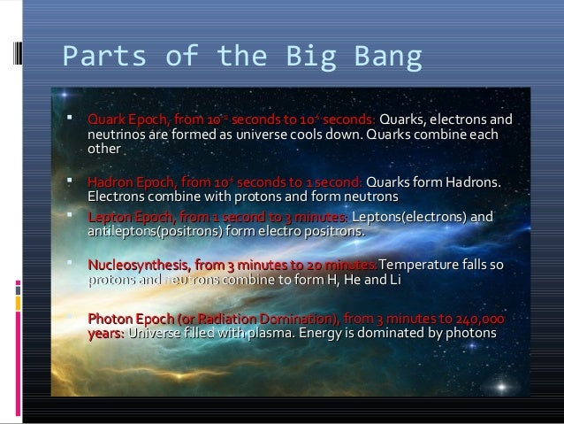 The Origin, History, Evolution & Future of the Universe