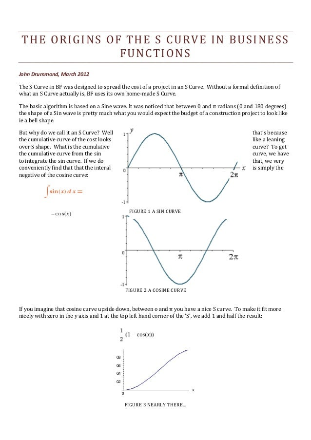 what is s curve definition and meaning | destsigcountnus gq