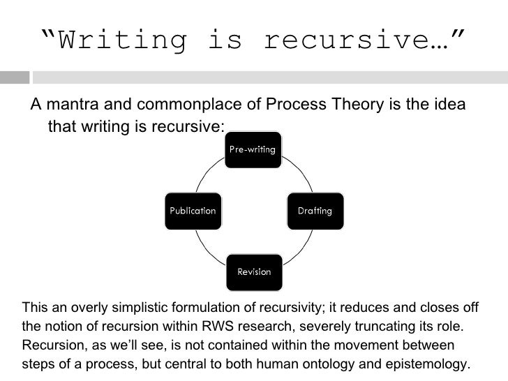 Online Guide to Writing and Research