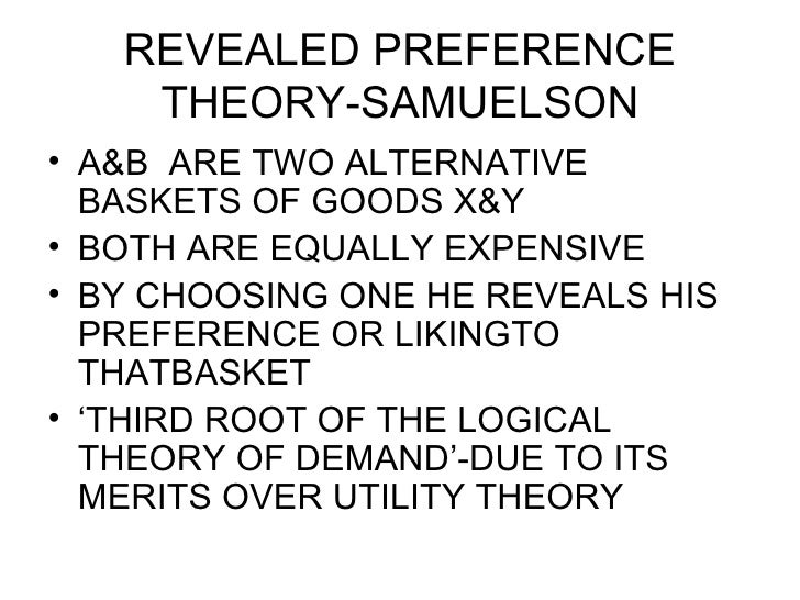 Revealed preferences theory