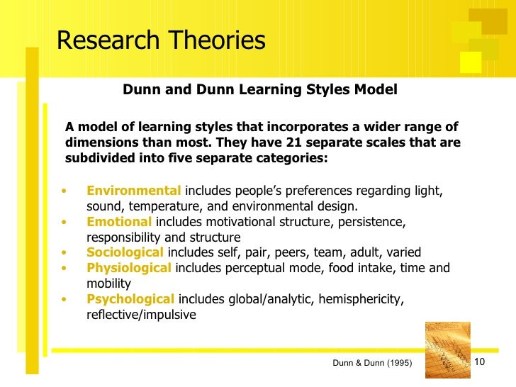 learning styles and theories essay Knowledge of learning styles, learning theories, approaches to education there is a great deal of worthwhile information for today's instructional professionals related to styles of learning psychological approaches to learning, to be found in contemporary literature.