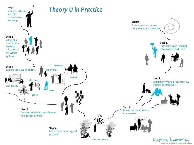 samenvatting auditing theory