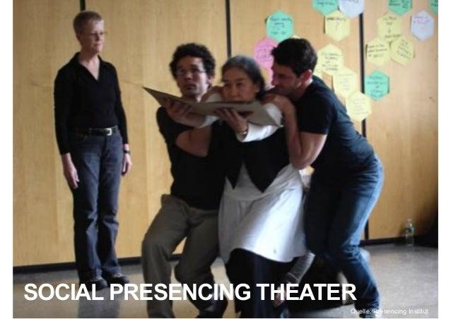 Social presencin Theater SOCIAL PRESENCING THEATER Quelle: Presencing Institut