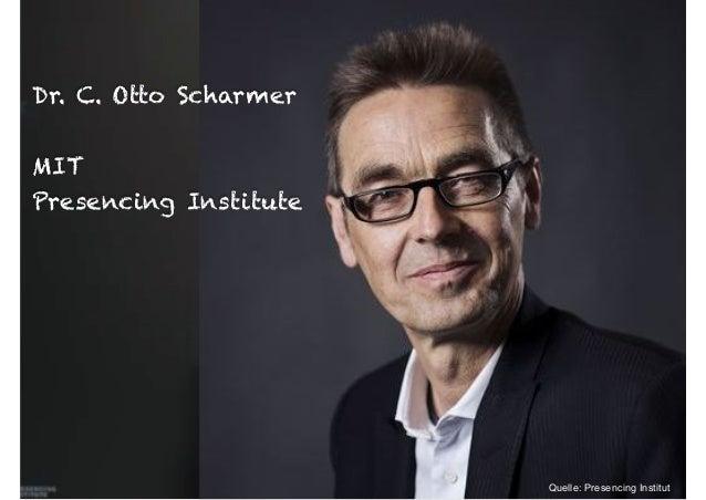 Quelle: Presencing Institut Dr. C. Otto Scharmer MIT Presencing Institute