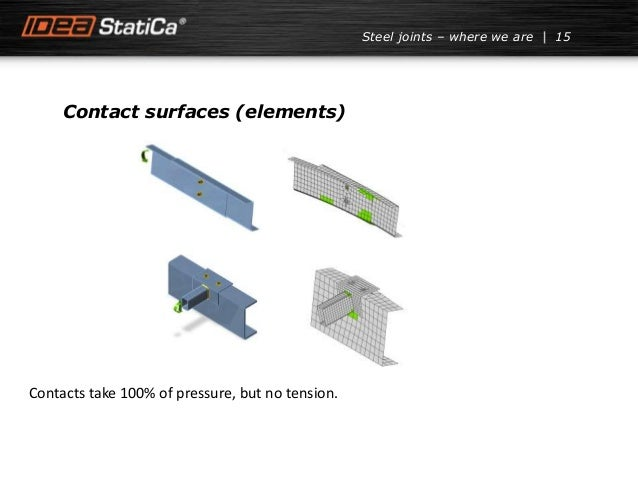 Contact surfaces (elements) 15Steel joints – where we are Contacts take 100% of pressure, but no tension.