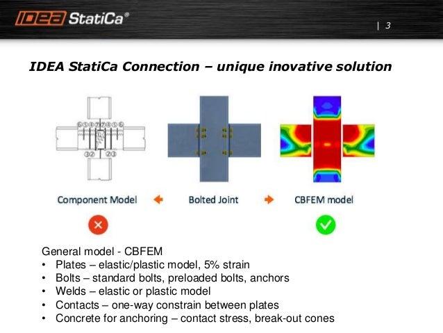IDEA StatiCa Connection – unique inovative solution General model - CBFEM • Plates – elastic/plastic model, 5% strain • Bo...
