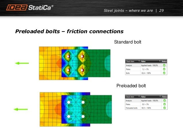 Standard bolt Preloaded bolt 29Steel joints – where we are Preloaded bolts – friction connections