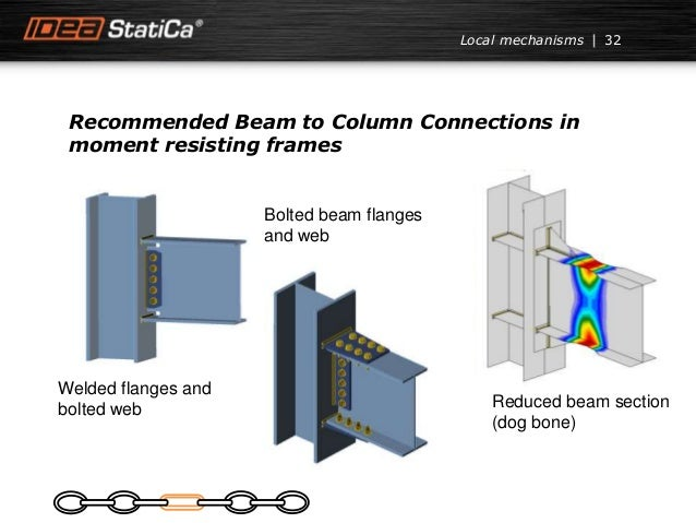 Local mechanisms Recommended Beam to Column Connections in moment resisting frames 32 Bolted beam flanges and web Welded f...