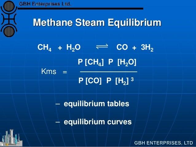 Methane Steam Equilibrium CH4 + H2O CO + 3H2 P [CH4] P [H2O] Kms = P [CO] P [H2] 3 – equilibrium tables – equilibrium curv...