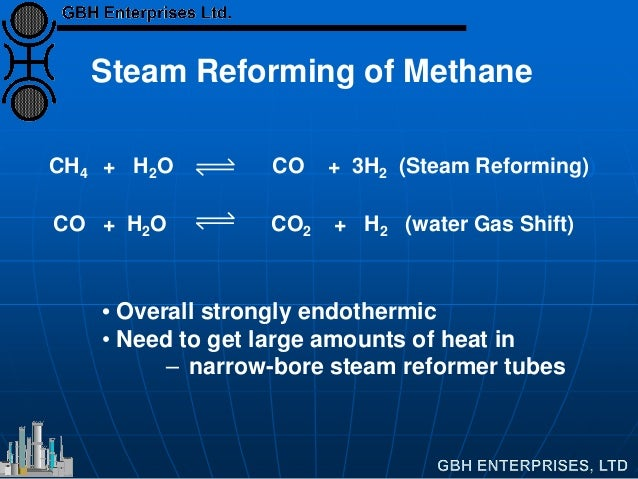 Steam Reforming of Methane CH4 + H2O CO + 3H2 (Steam Reforming)) CO + H2O CO2 + H2 (water Gas Shift) • Overall strongly en...