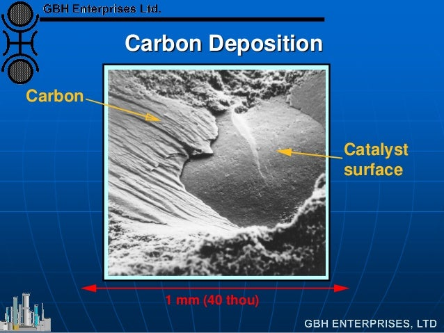 Carbon Deposition Carbon Catalyst surface 1 mm (40 thou)
