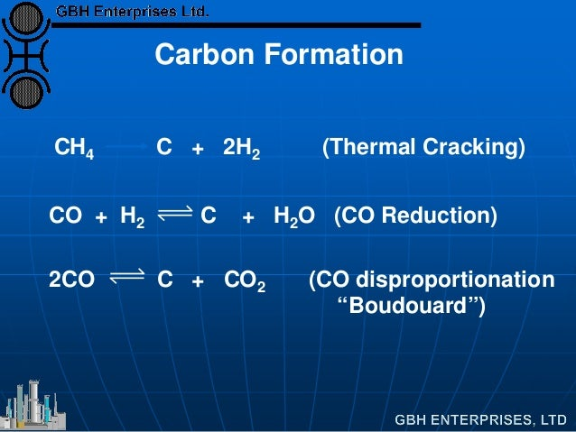 "Carbon Formation CH4 C + 2H2 (Thermal Cracking) CO + H2 C + H2O (CO Reduction) 2CO C + CO2 (CO disproportionation ""Boudoua..."