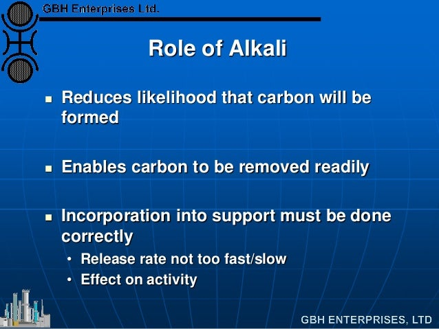 Role of Alkali  Reduces likelihood that carbon will be formed  Enables carbon to be removed readily  Incorporation into...