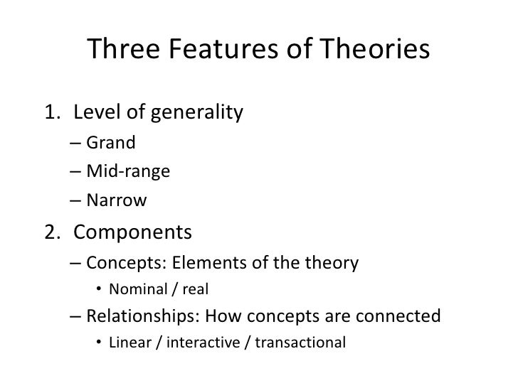Theory and research Slide 2